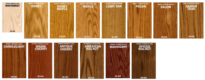 Danish oil for wooden worktops